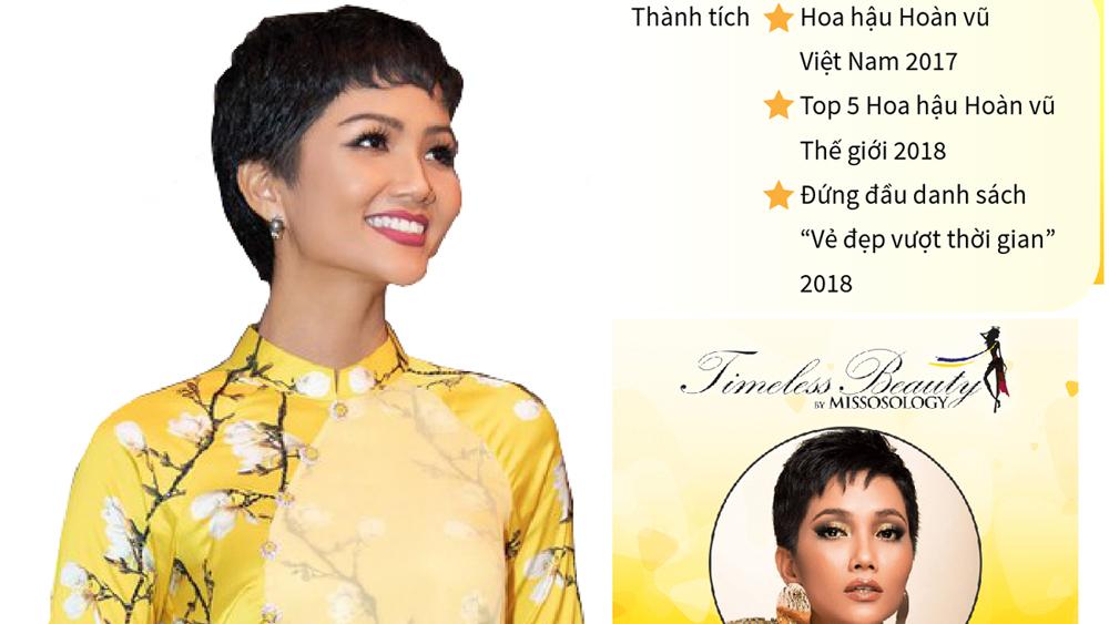 """H'Hen Niê đứng đầu danh sách """"Vẻ đẹp vượt thời gian"""" 2018"""
